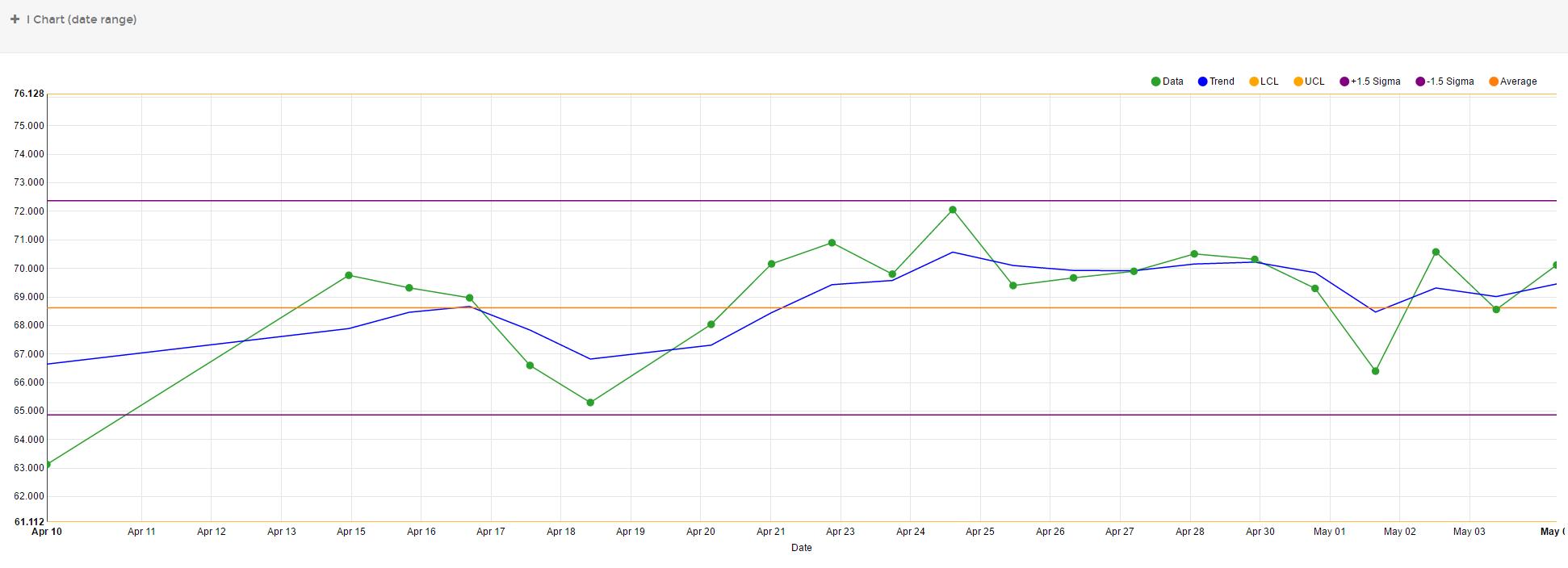 I-Chart.png